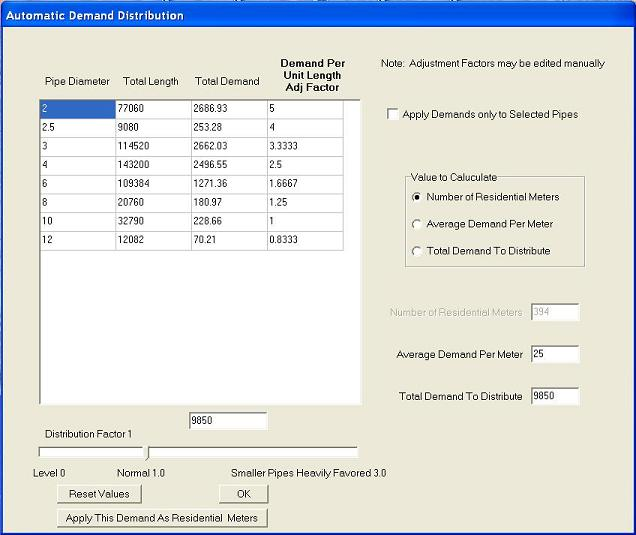 Automatic Demand Distribution